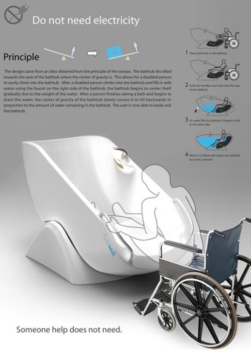 Ванна - качели для инвалидов