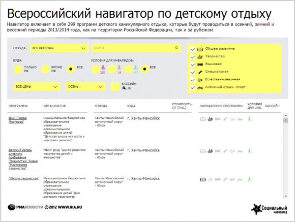Всероссийский навигатор по детскому отдыху