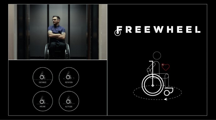 CM_Freewheel_Blog_FeatureImage