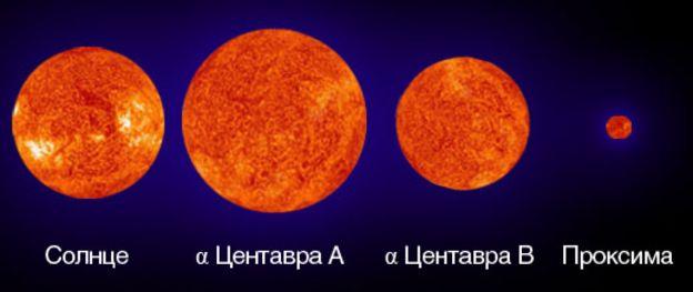 160413111843_sun-alpha-centaurus