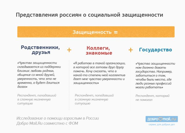 Issledovanie-pro-vzroslykh-4