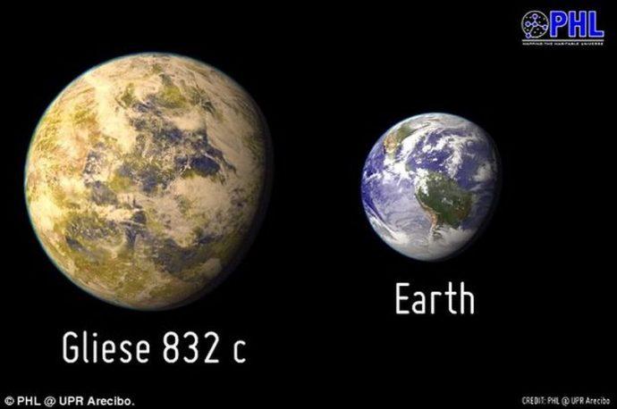 Gliese 832c в сравнении с Землей.